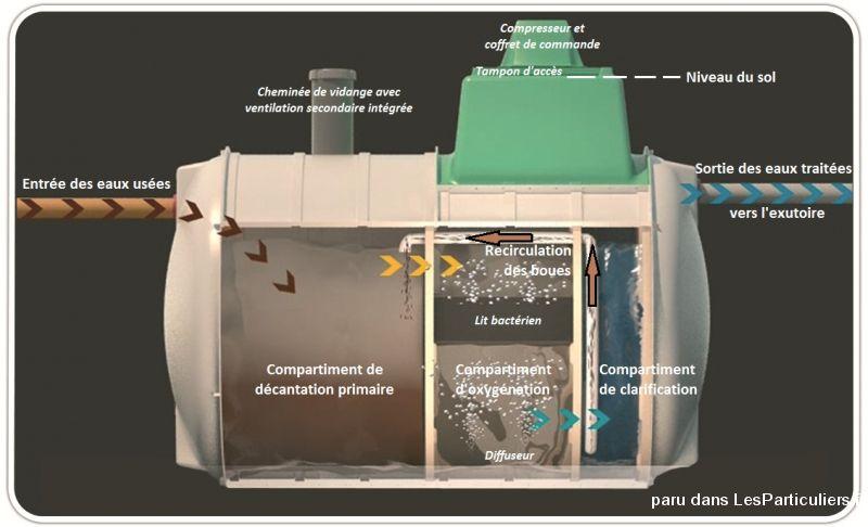 micro station d 39 epuration vehicules bouches du rh ne. Black Bedroom Furniture Sets. Home Design Ideas