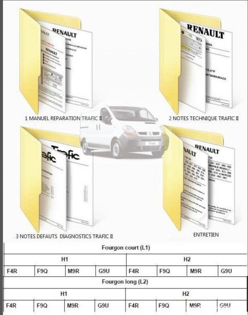 Revue technique atelier Renault trafic II Vehicules Nord