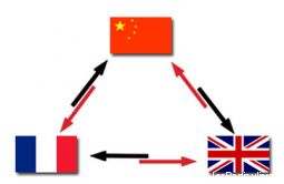 traduction interprete chinois / francais / anglais services evenements traduction nord