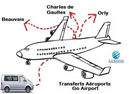 transport des personnes services evenements autres services val-de-marne